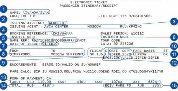 Как проверить электронный билет на самолет ямал билеты на самолет в геленджик эконом класс