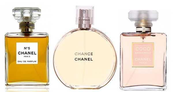 парфюм бренды бренды нишевой и селективной парфюмерии и косметики